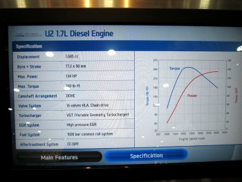U2 1.7L I-4 diesel engine specifications