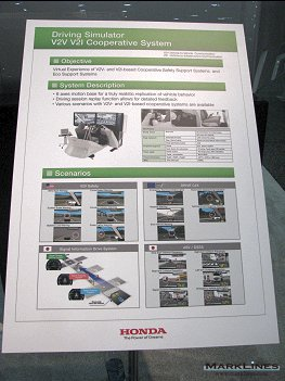 List of Honda V2V systems used in simulator