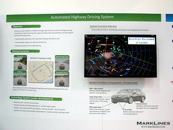 Panel of Honda's Automated Highway Driving System demonstration
