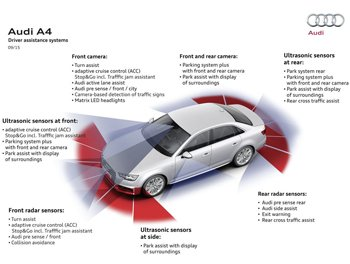 Numerous driving assist systems