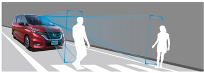 not only detects vehicles,