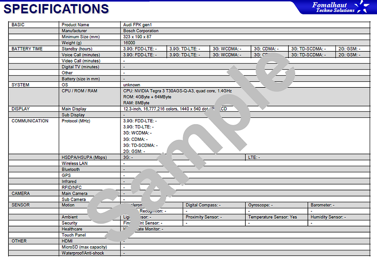 Fee Based Data Report Marklines Automotive Industry Portal 1994 Infinity Wiring Diagram Our Services