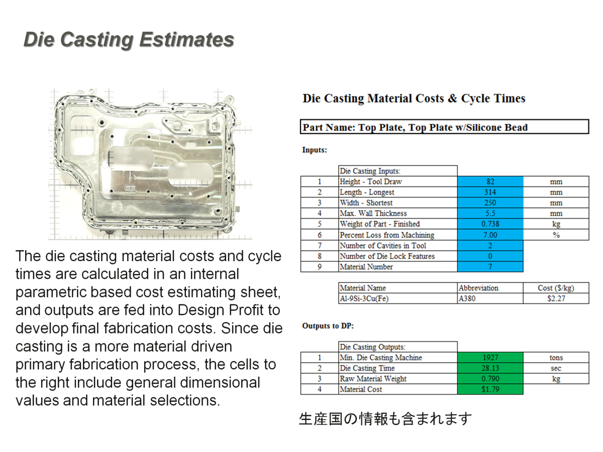 Fee Based Data Report Marklines Automotive Industry Portal Lexus Gs430 Electric Cooling Fan System Wiring Diagram Inquiries Co Ltd Consulting Services Department Person In Charge Shinobu Miyaura Phone 81 3 5785 1385 E Mailbenchmark