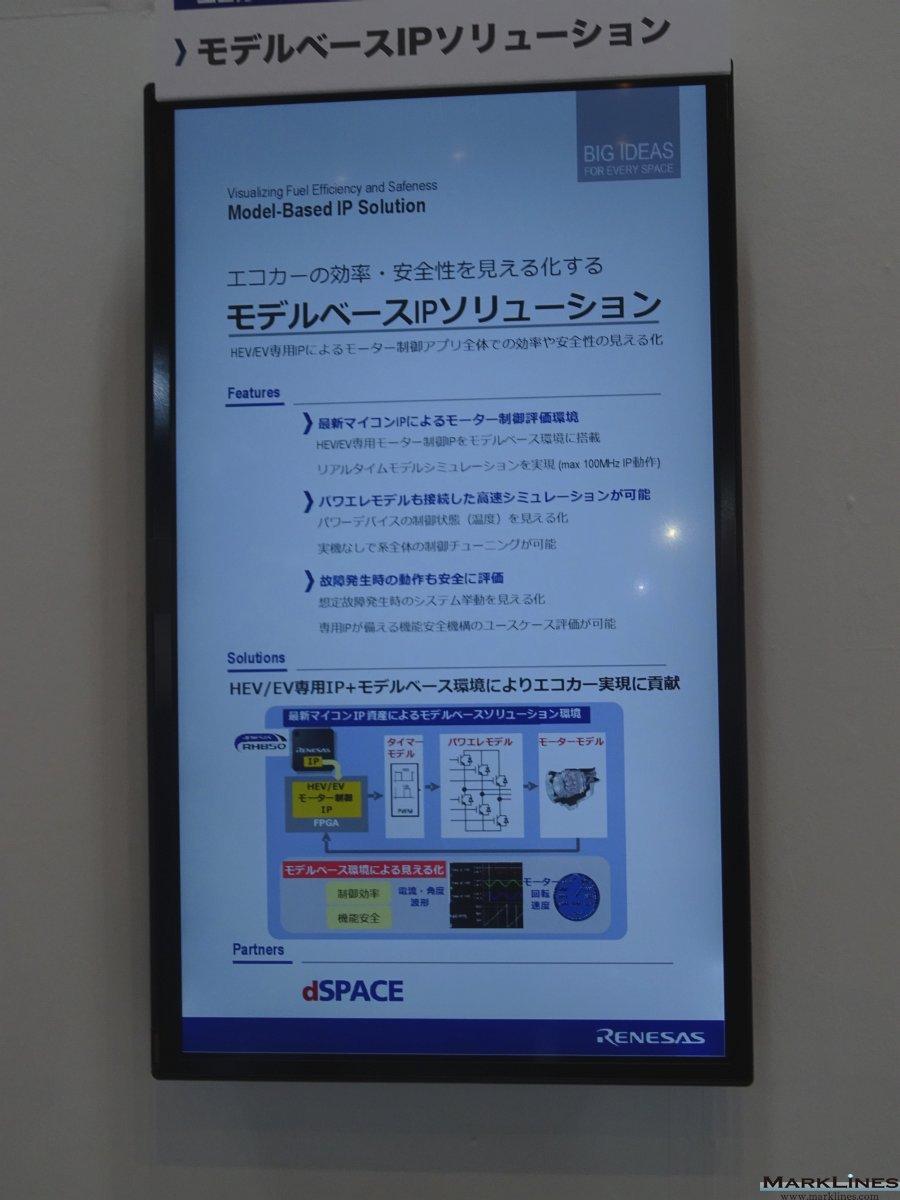 Renesas Electronics Exhibit Highlights Marklines Automotive Komatsu Bx50 Wiring Diagram Industry Portal
