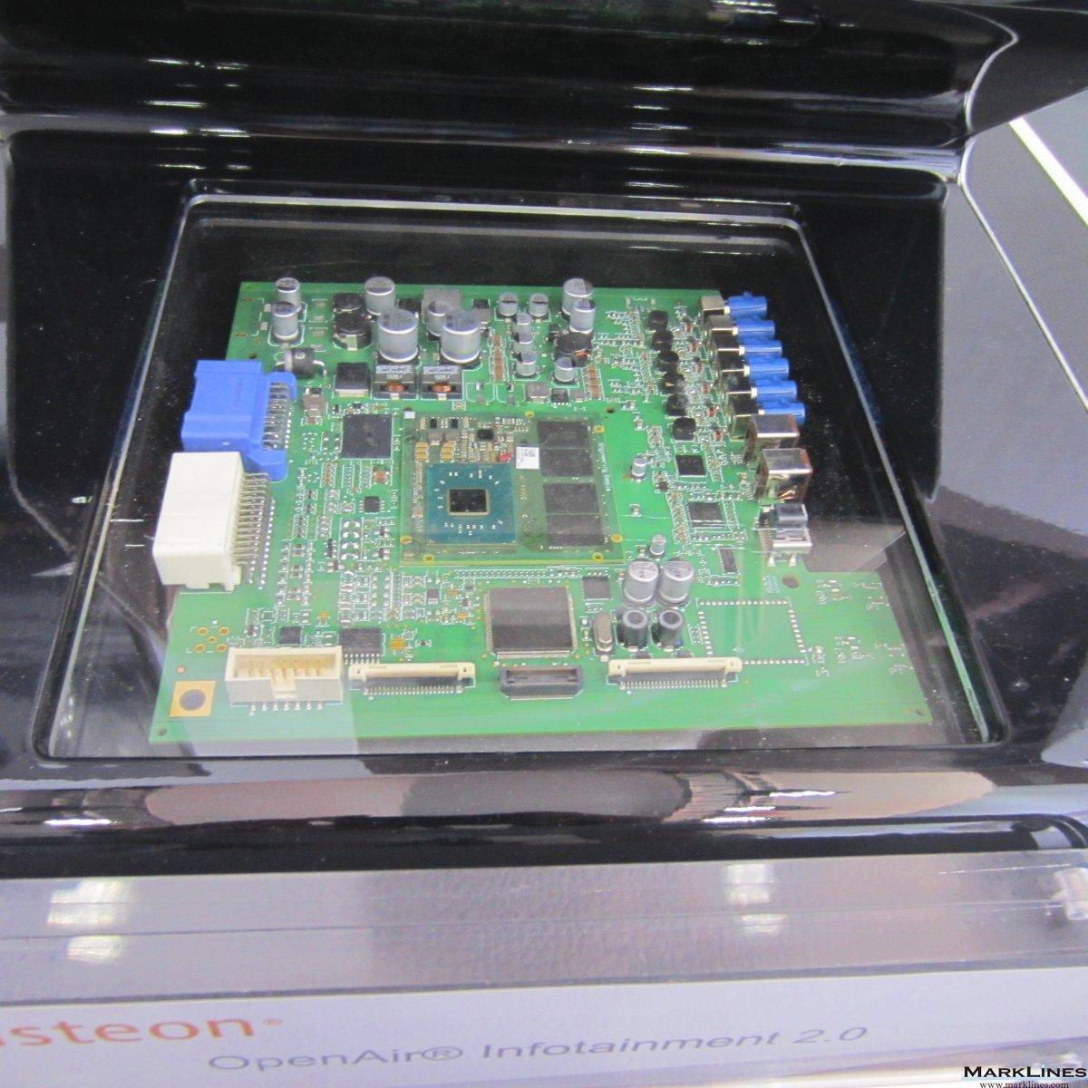 Visteon Corporation Marklines Automotive Industry Portal Inverter Air Conditioner Renesas Electronics India Logo