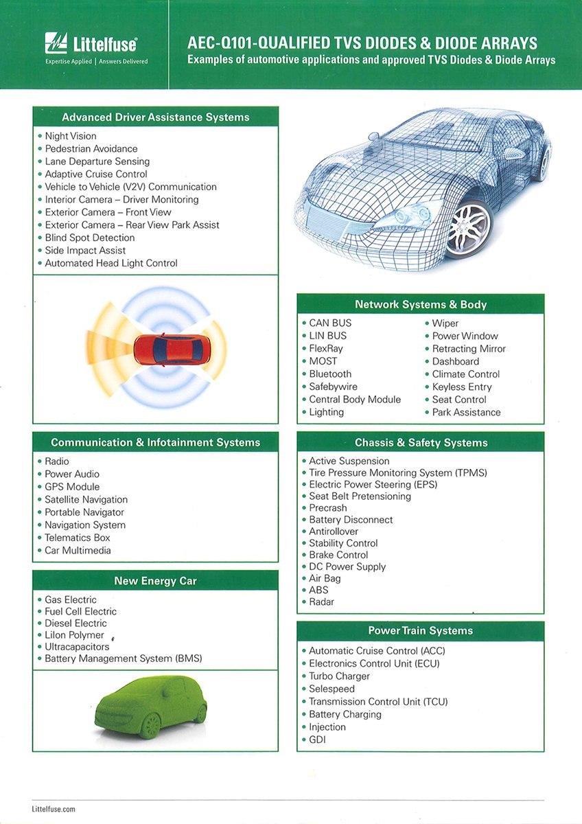 littelfuse_0001 littelfuse, inc marklines automotive industry portal