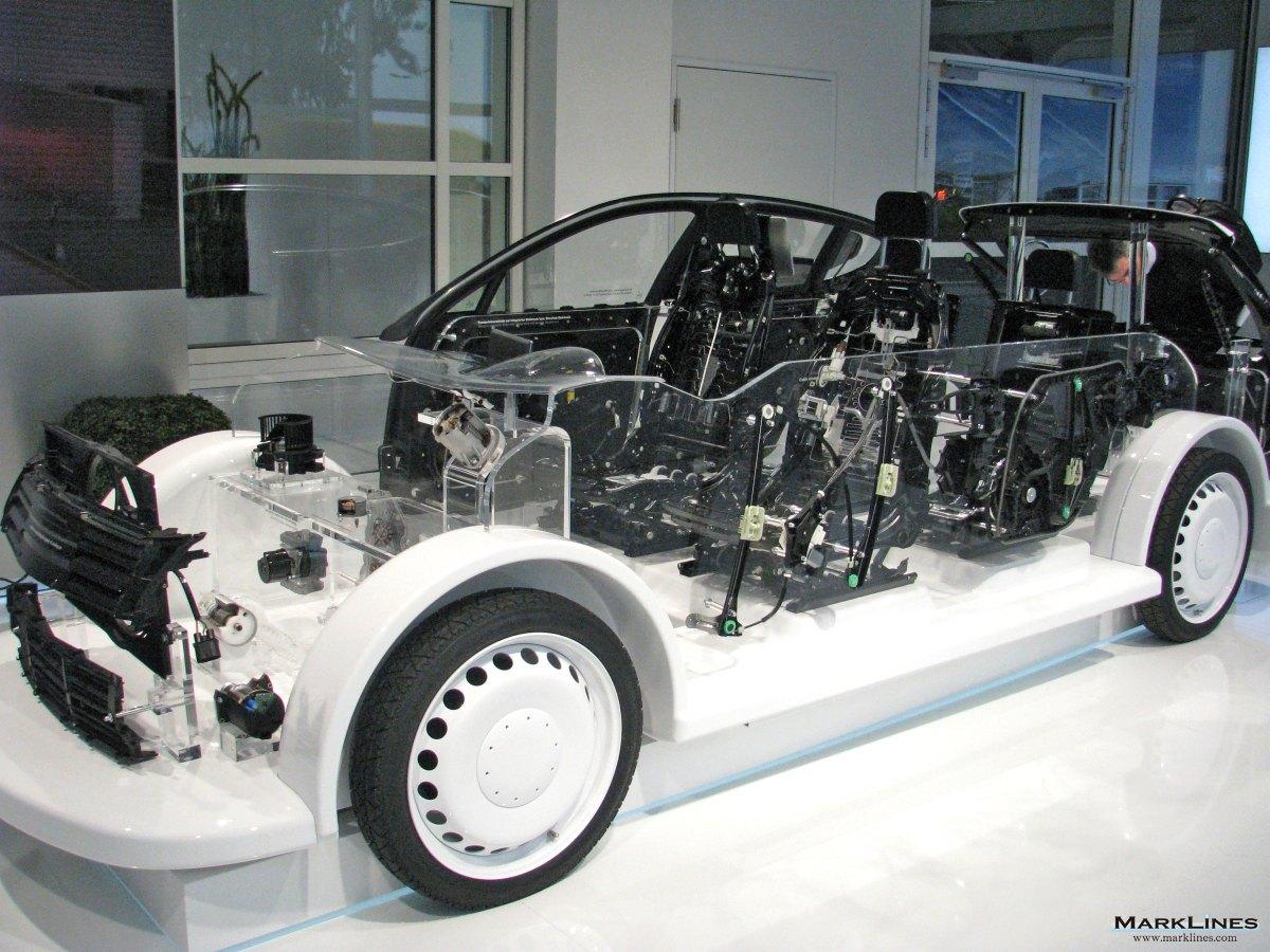 Brose Fahrzeugteile Gmbh Co Kg Marklines Automotive Industry Portal 96 Volvo Hvac Blower Wiring 2015 Iaa Frankfurt Motor Show