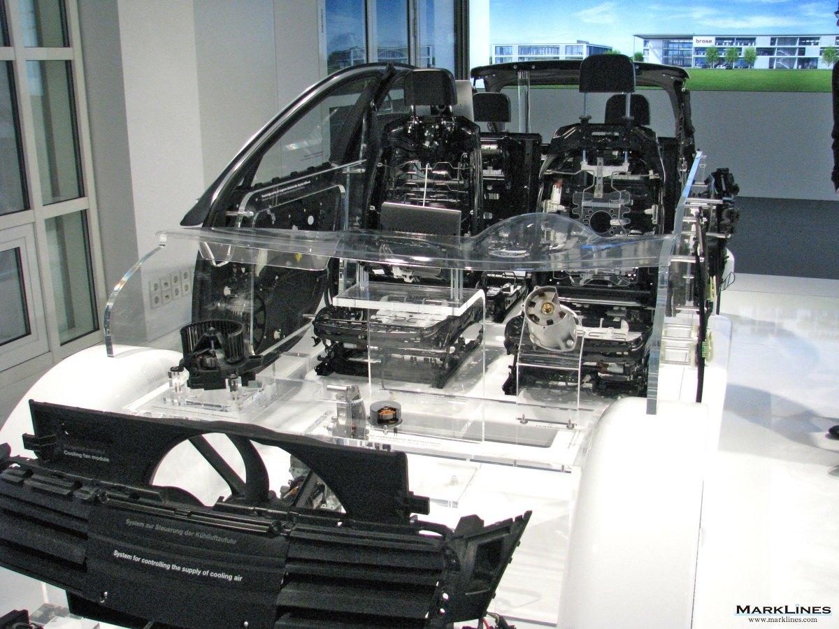 Brose Fahrzeugteile Gmbh Co Kg Marklines Automotive Industry Portal 96 Volvo Hvac Blower Wiring Logo