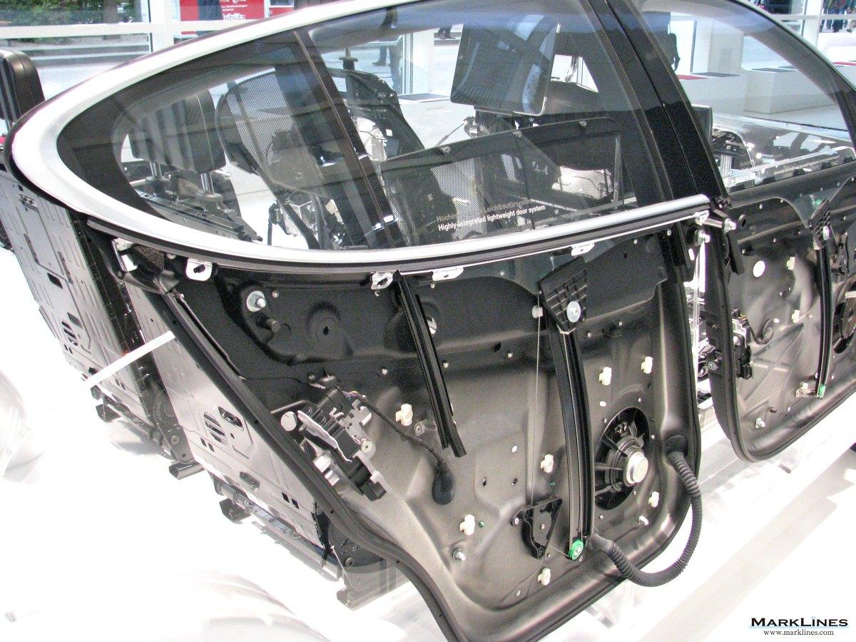 Brose Fahrzeugteile Gmbh Amp Co Kg Marklines Automotive
