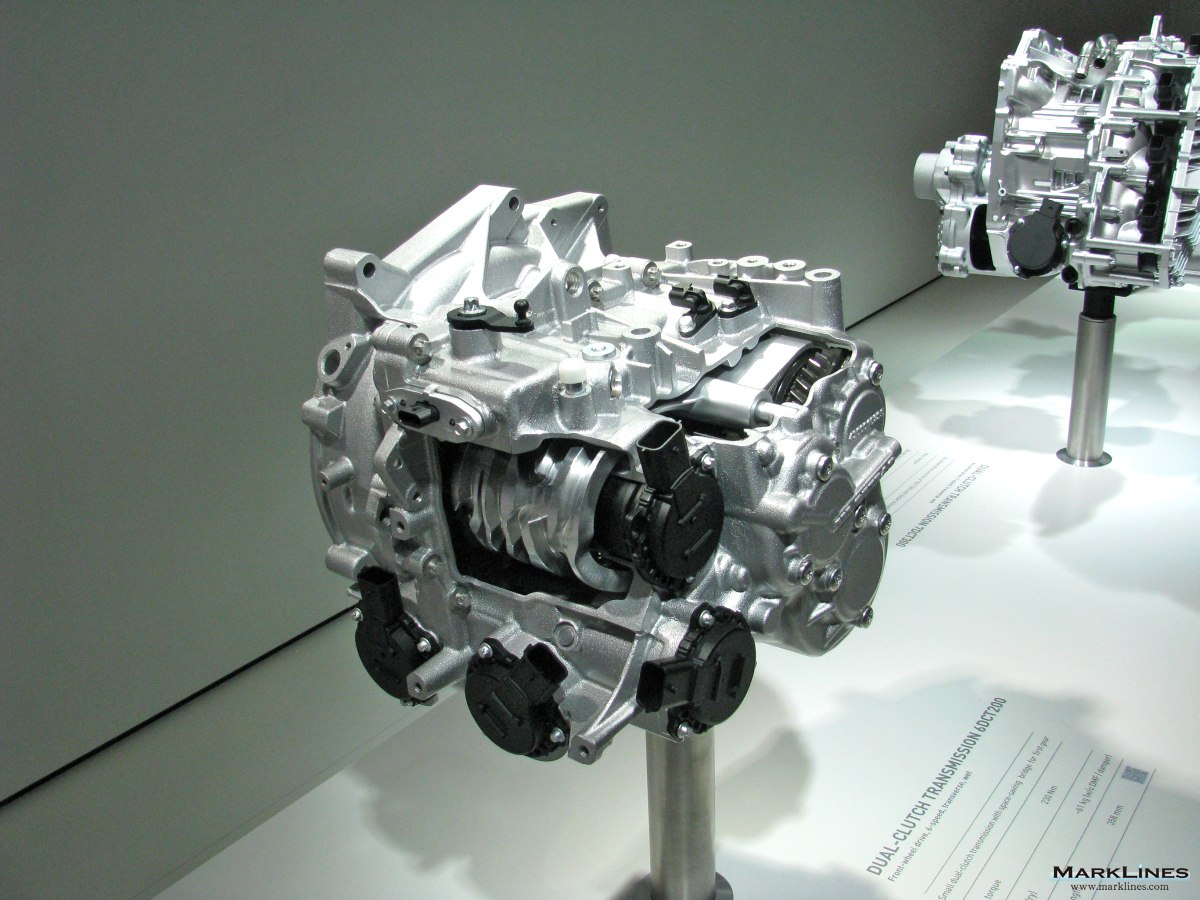 Archives of Past Exhibits: GETRAG - MarkLines Automotive