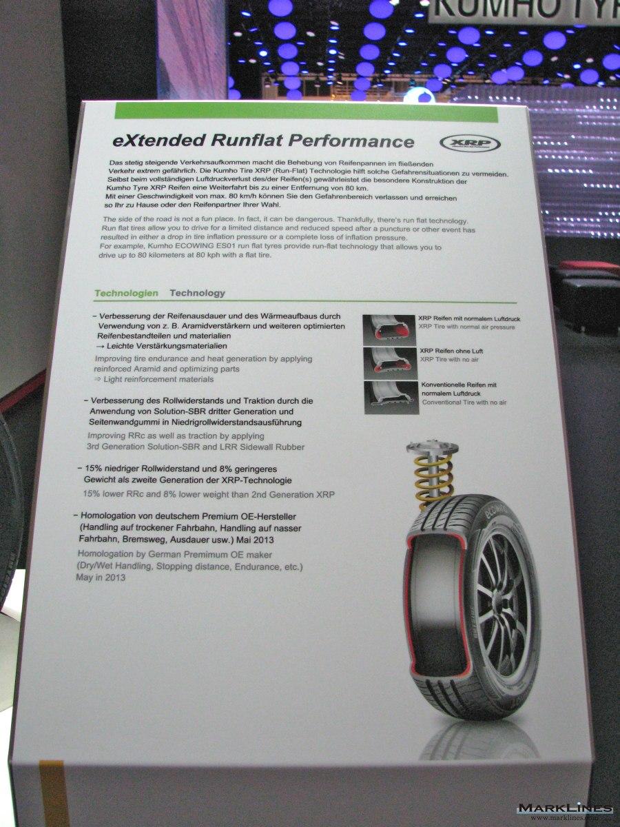 Kumho Tire Co , Inc  - MarkLines Automotive Industry Portal