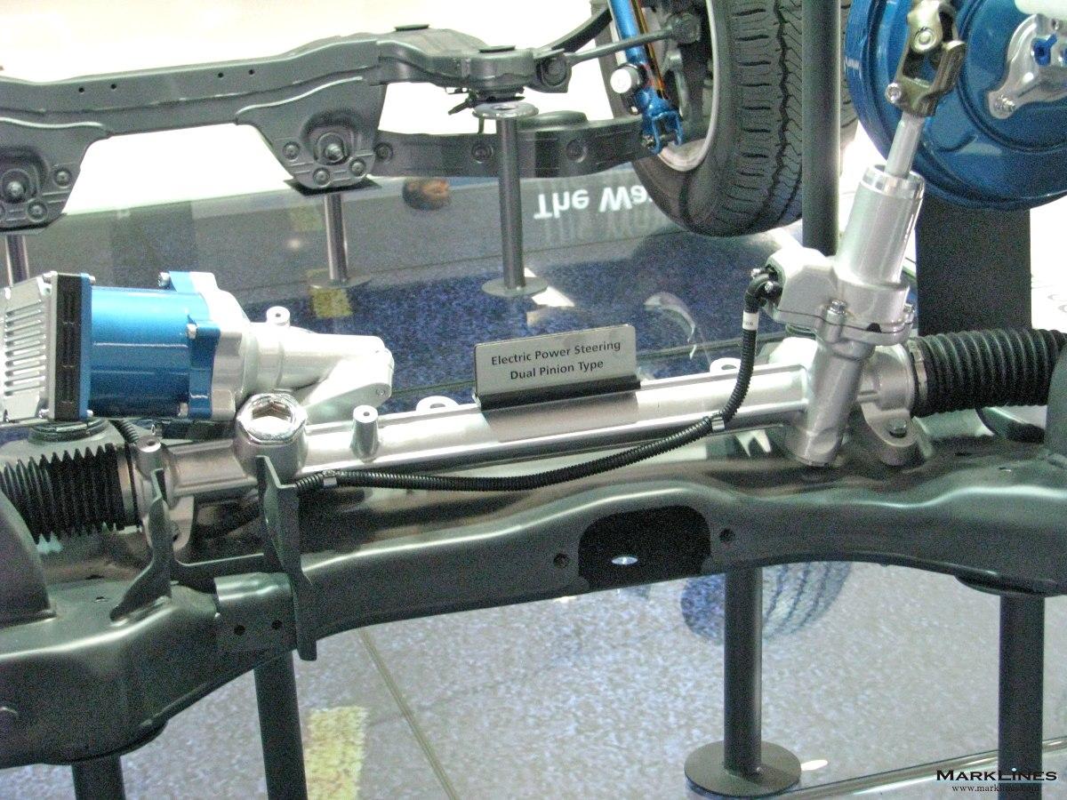 Mando Corporation Marklines Automotive Industry Portal. Jeep. Jeep Mando Steering Wheel Wiring At Scoala.co