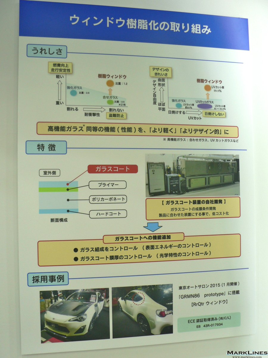 Kojima Industries Corporation - MarkLines Automotive