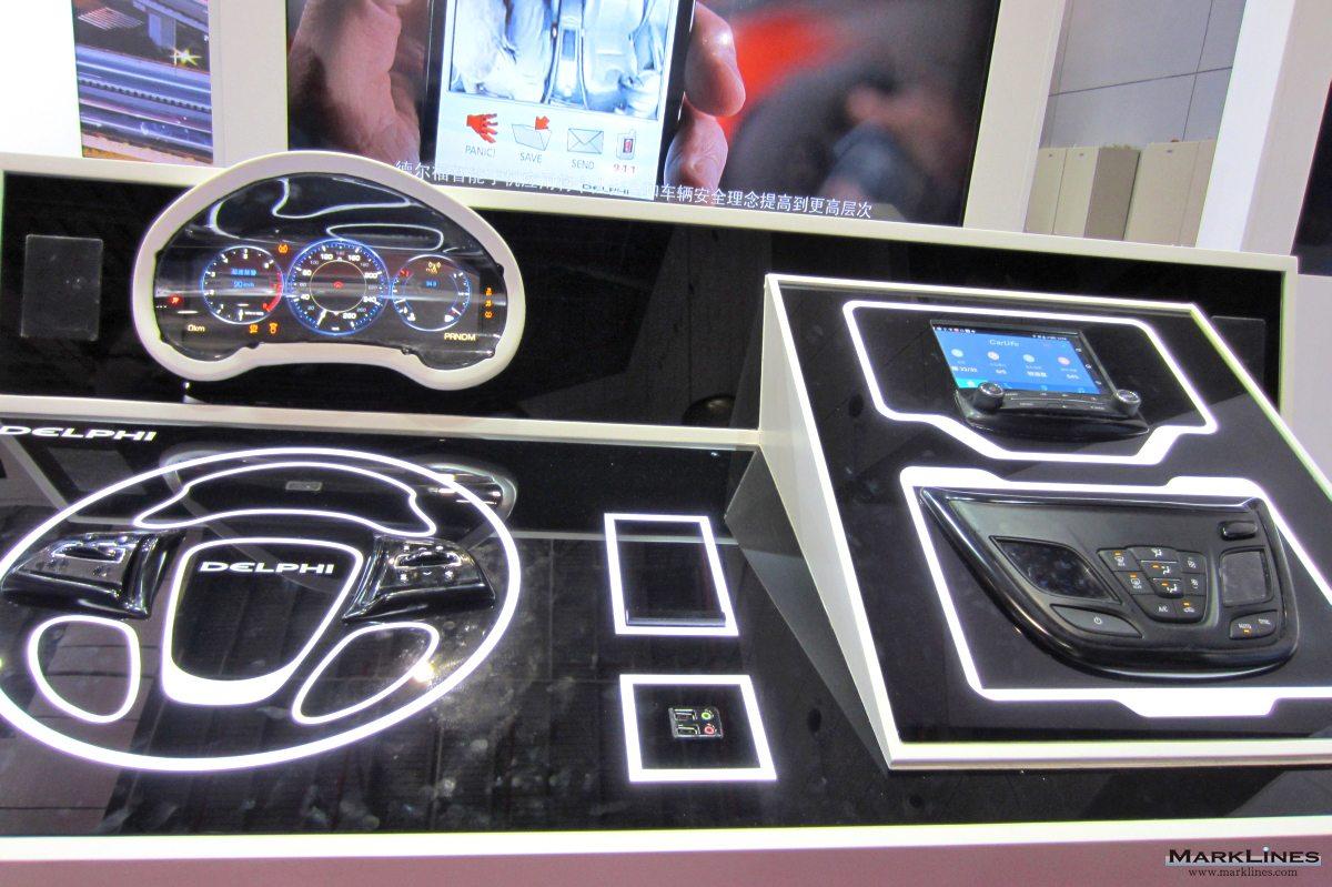 Aptiv (China) Investment Co , Ltd  - MarkLines Automotive