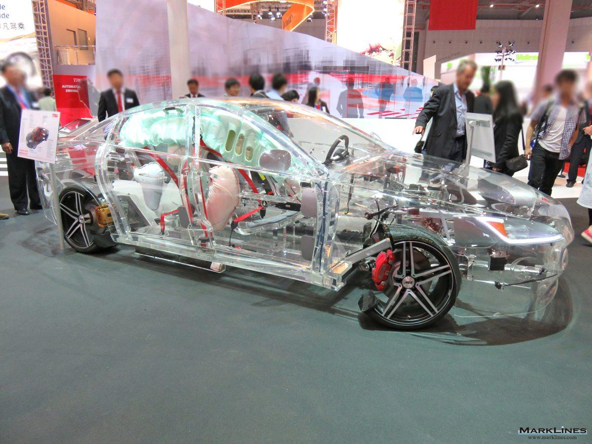 ZF TRW Group (China) - MarkLines Automotive Industry Portal